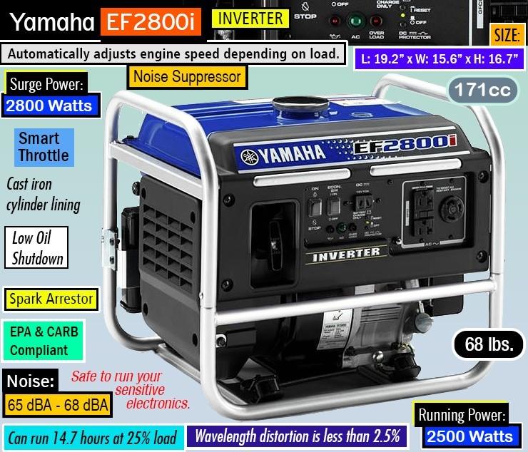 Yamaha 2800 Inverter Generator